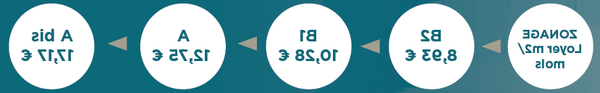 Eligibilité loi pinel abordable – rapide – guide