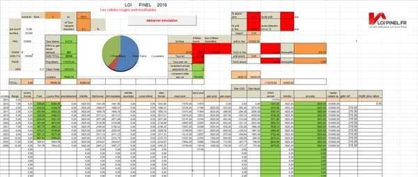 Calcul loyer pinel meilleur – en ligne – comparatif