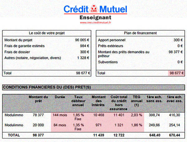 Simulation rachat credit immobilier